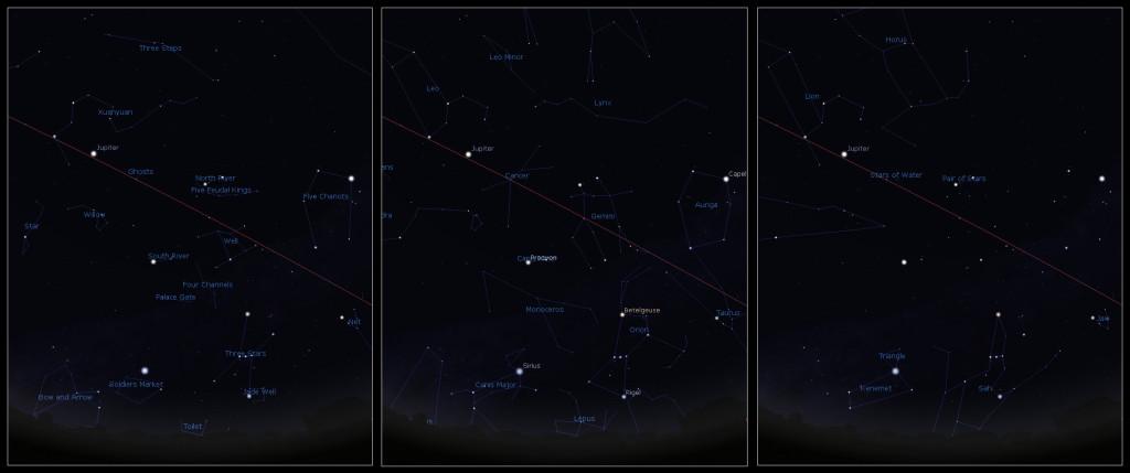 Različite kulture - različita zviježđda. S lijeva na desno: kinesko, zapadnjačko, indijsko zvjezdoznanstvo.
